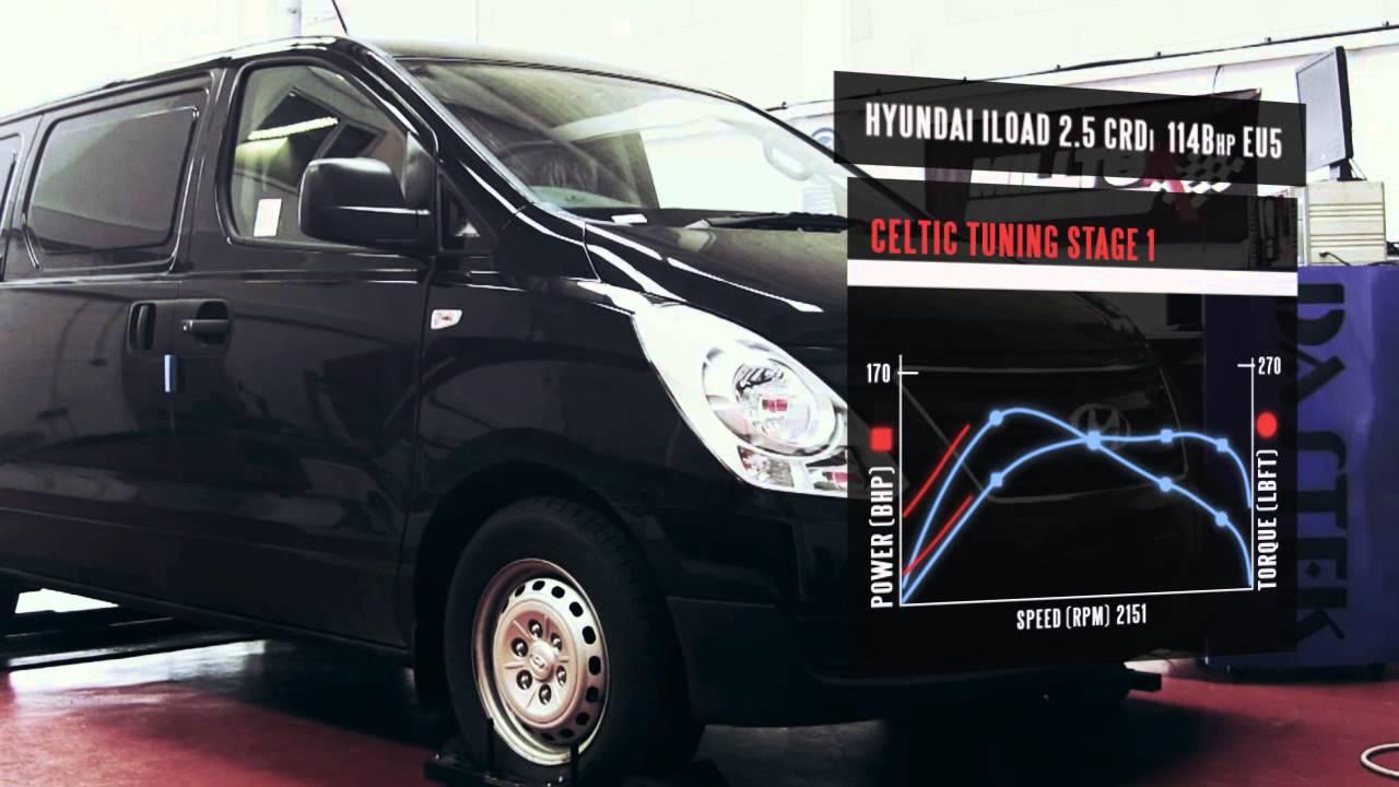 Hyundai iLoad ECU Remap - 2 5 CRDI 114bhp Euro 5 Engine Tuning