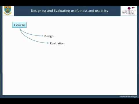 Introduction to Design and Evaluation of Interactive Systems