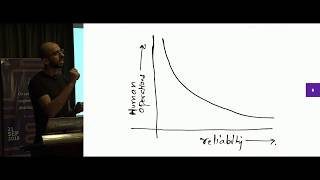 Software/Site Reliability of Distributed Systems