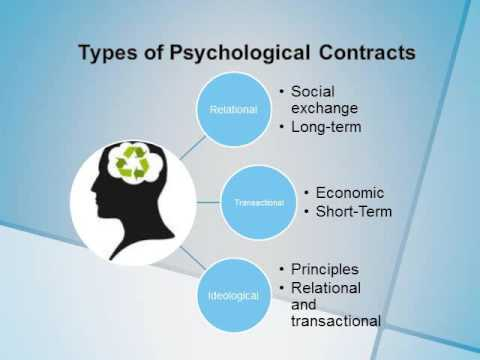 The Psychological Contract Youtube