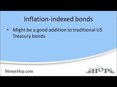 Inflation-indexed bonds