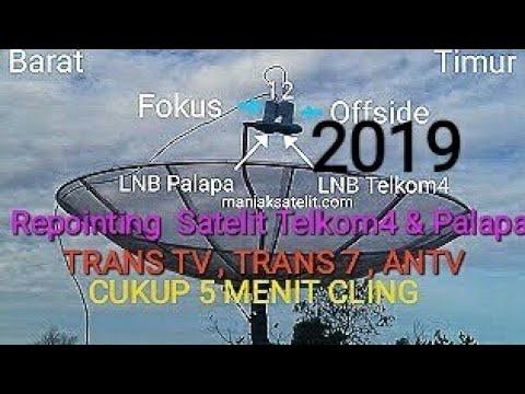 Cara Mencari Siaran TRANS TV,TRANS7,ANTV 2019 Di Satelit Telkom 4