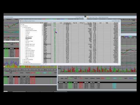 Nasdaq Composite Index Premarket Analysis & Trading Commentary