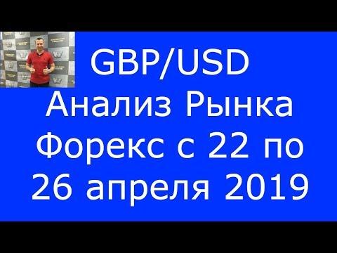 GBP/USD - Еженедельный Анализ Рынка #Форекс c 22 по 26.04.2019. Анализ Форекс.