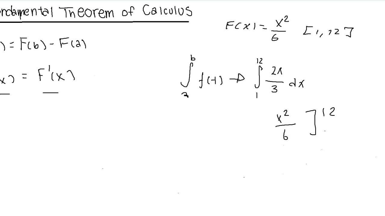 fundamental theorem of calculus pdf
