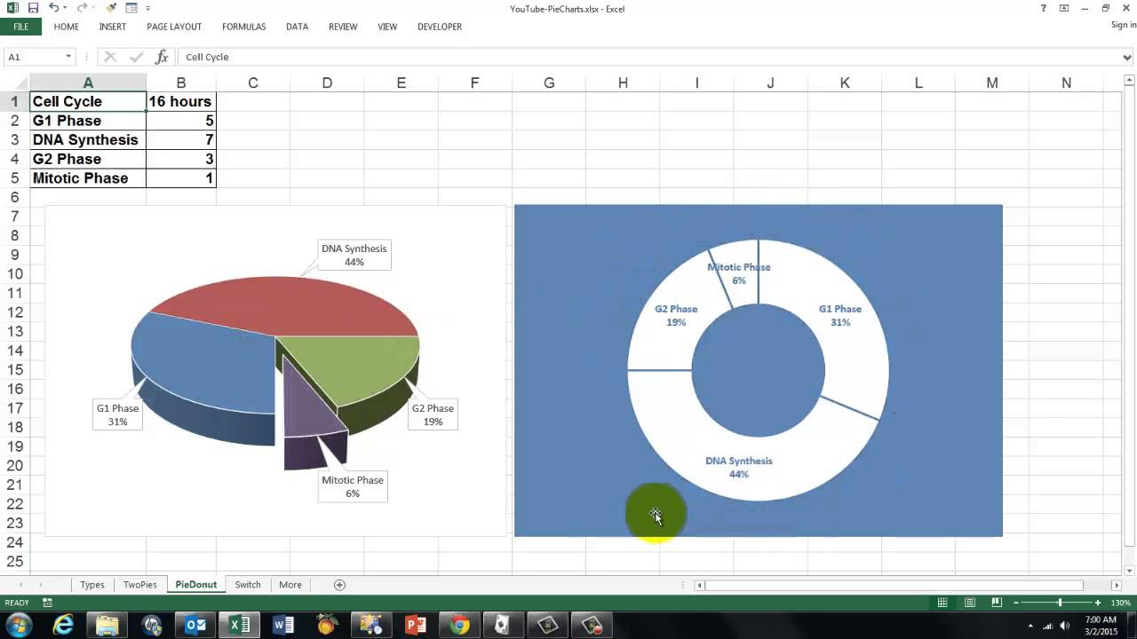 Pie charts with automatic data changes youtube pie charts with automatic data changes nvjuhfo Image collections