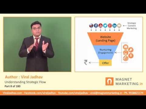 Digital Marketing Online Course in India by Viral Jadhav