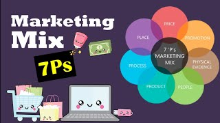 What is Marketing Mix, 7P's of marketing