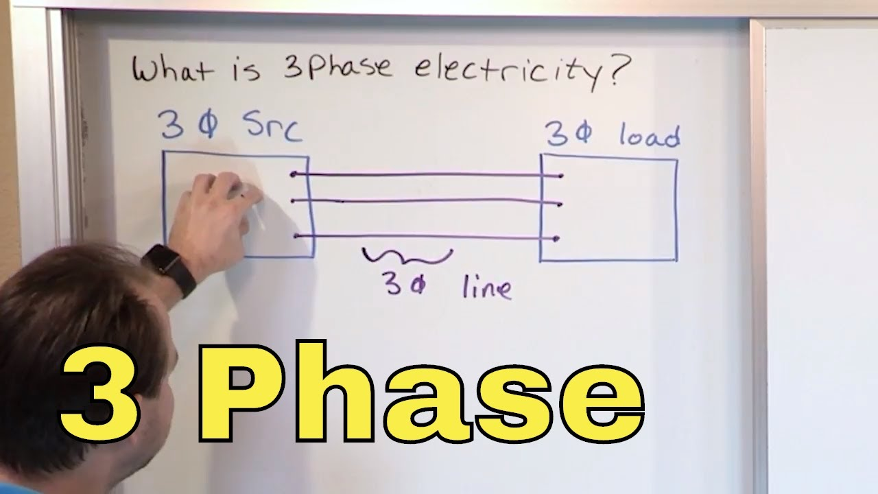 Single Phase Motor Wiring Diagram With Capacitor Start 01 What Is 3 Power Three Electricity Tutorial Youtube