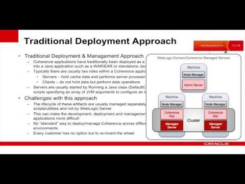 Coherence Managed Coherence Servers - Part 1 - Overview