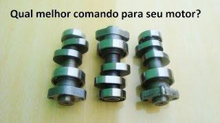 COMO ESCOLHER O MELHOR COMANDO PARA SEU MOTOR!!!!!!!