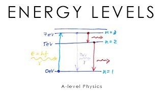 Energy Levels - A-level Physics
