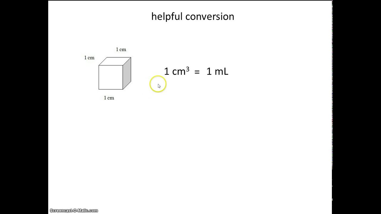 To cups conversion chart cc to cups conversion chart nvjuhfo Choice Image