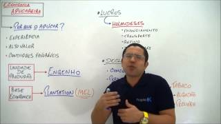 Xtensivo   História do Brasil   Economia Açucareira   Prof  Paulo Towesend