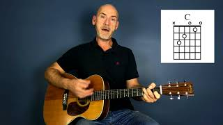 Bob Dylan - I'll Be Your Baby Tonight - Guitar lesson by Joe Murphy