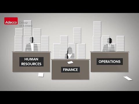 Workforce Management Animation