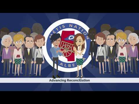 Métis Nation of Alberta Self-Government