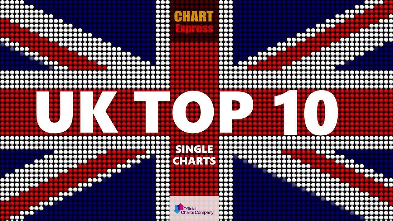 Single download kostenlos 2021 top charts 100 France Singles