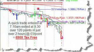 Forex Trading UK Forex Trader 4x Made Easy