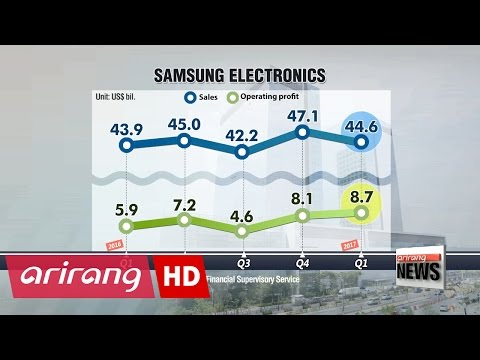 Samsung Electronics posts strong Q1 earnings backed by record-breaking chip sales
