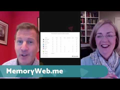 The Photo Detective Podcast: Episode 15:  MemoryWeb