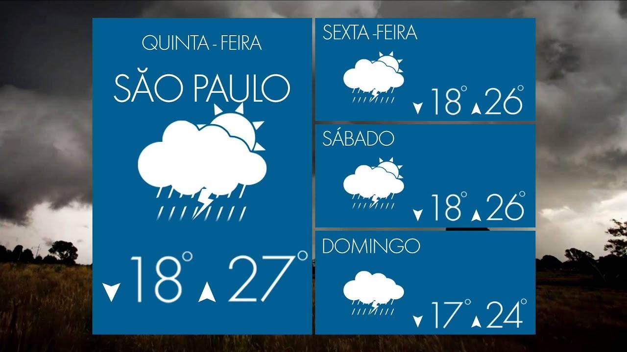 Sudeste Previsão Do Tempo Chuva Forte Em Minas Gerais E