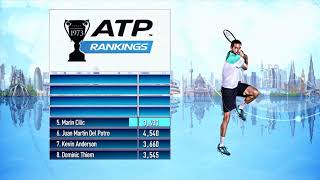 ATP Rankings Update 14 May 2018