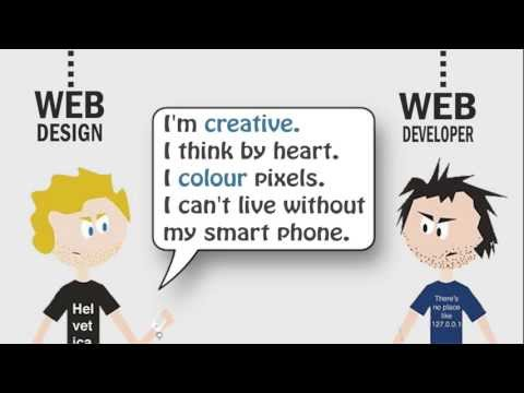 What is Web Development?