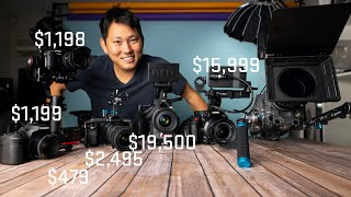 How much $$ should you spend on a camera in 2020?