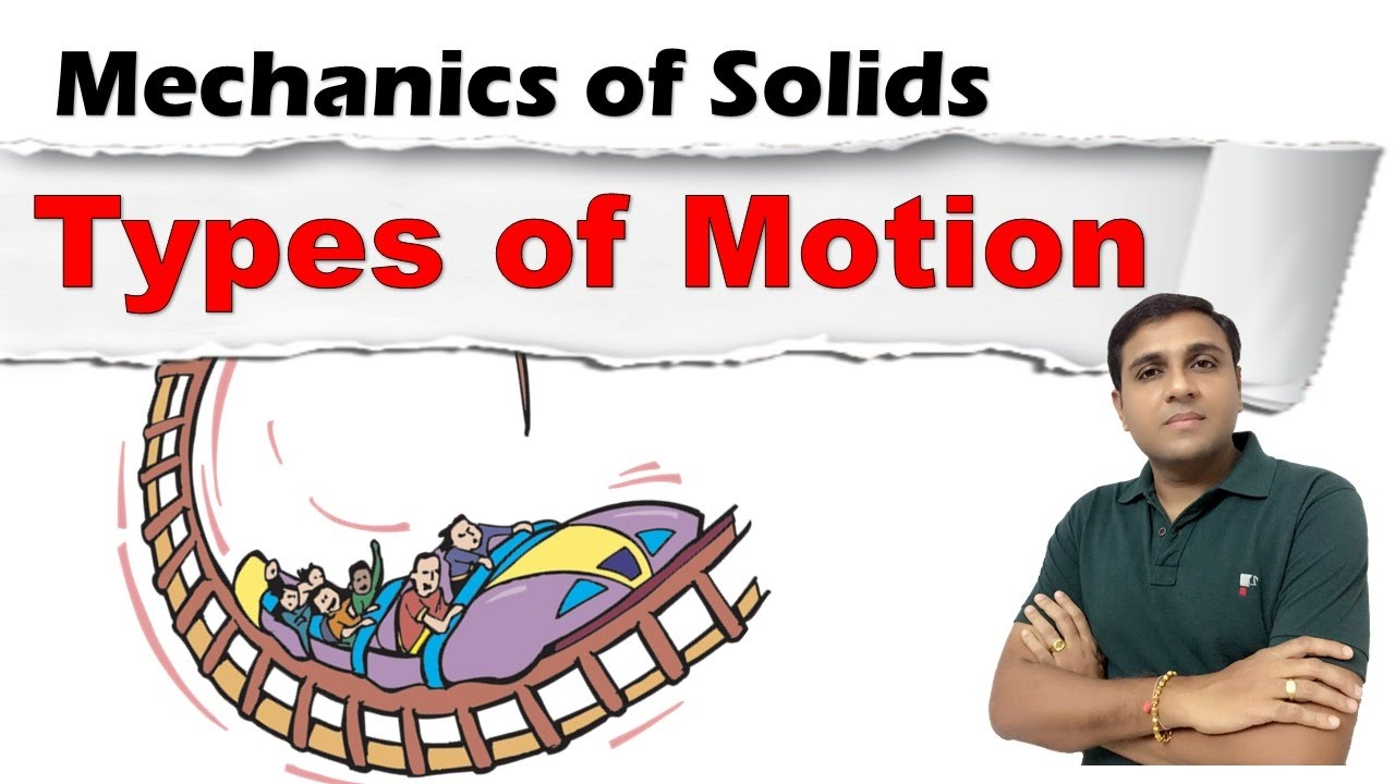 Types of motion i translation and rotation i plane motion i types of motion i translation and rotation i plane motion i mechanics of solids ccuart Choice Image