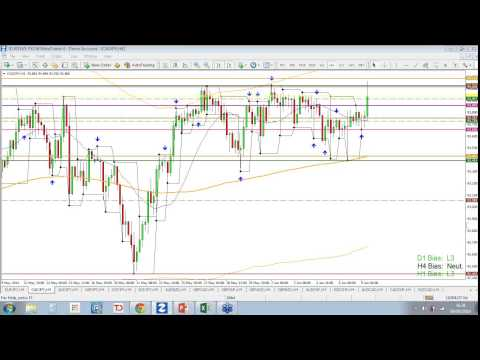 Mark Boardman's FREE Forex Trading Room Monday 9th June 2014