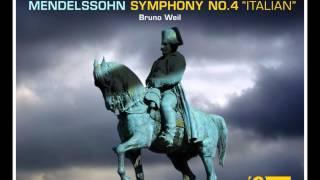 "Mendelssohn Symphony no.4, op. 90 ""Italian"" Presto"