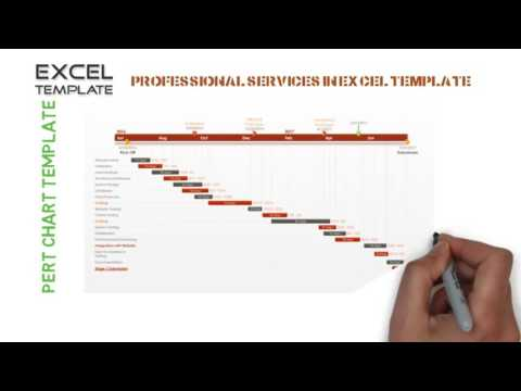 HOW TO CREATE PERT CHART TEMPLATE IN EXCEL - YouTube