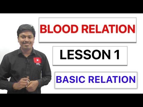 BLOOD RELATION - Basic Relation - Lesson 1