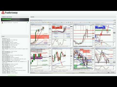 Beginner Forex Traders Guide to the FOMC