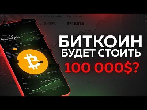 Что будет с курсом биткоина в 2021 году?