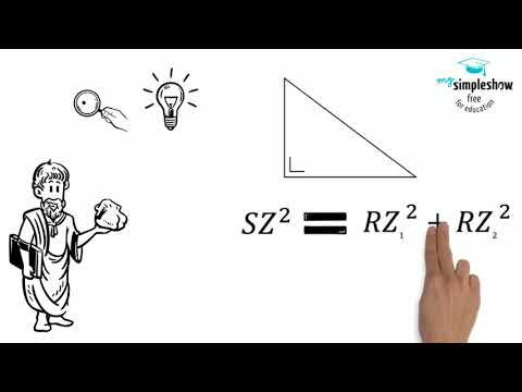 Algebra 3 - Kwadraat en wortel from YouTube · Duration:  2 minutes 12 seconds