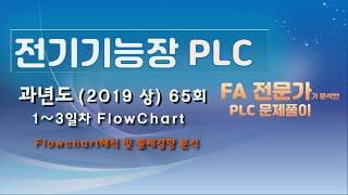 전기기능장 PLC 65회(2019상) 복원문제 총괄 분…