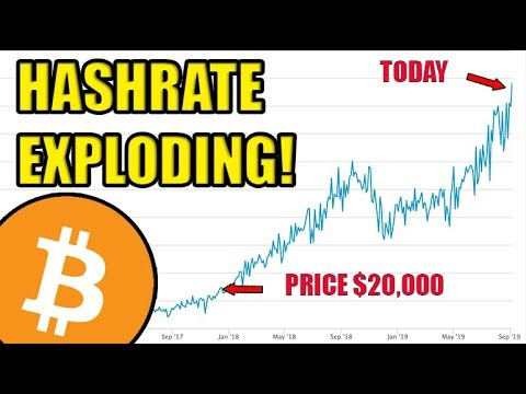 Whoa! Hashrate Suggests Bitcoin Price Should Be A LOT HIGHER