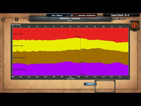 AoE DE | Memo - Iron vs mrmorec - AoeVerTeX | Semi Final - Map 1: Medit | AoE DE Trial Cup Season 2