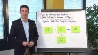 angebots-anfragen-richtig-bearbeiten