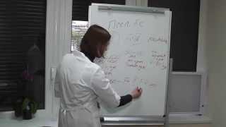 Смотреть видео препараты железа