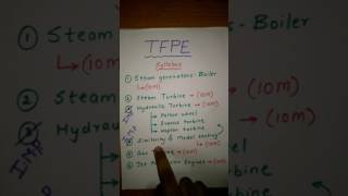 Thermal and fluid power engineering (Imp syllabus)