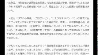 視聴率だけで判断するな 北川景子、唐沢寿明は録画で人気 スポニチアネ...