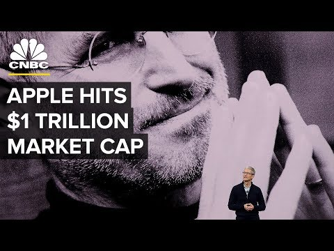 Apple Just Hit a $1 Trillion Market Cap
