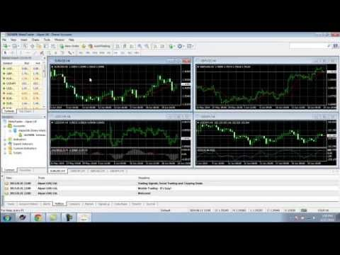 Youtube technical analysis forex