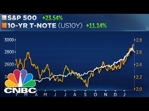 Ed Yardeni On Whether Rapidly Rising Bond Yields Will Harm The Rally   Trading Nation   CNBC