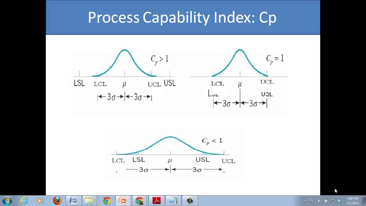 Index Of Images Diagrams