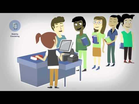Yourcegid Retail Overview