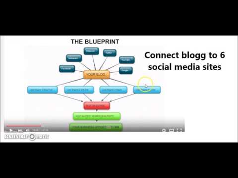 Blueprint for six figure in Blogging